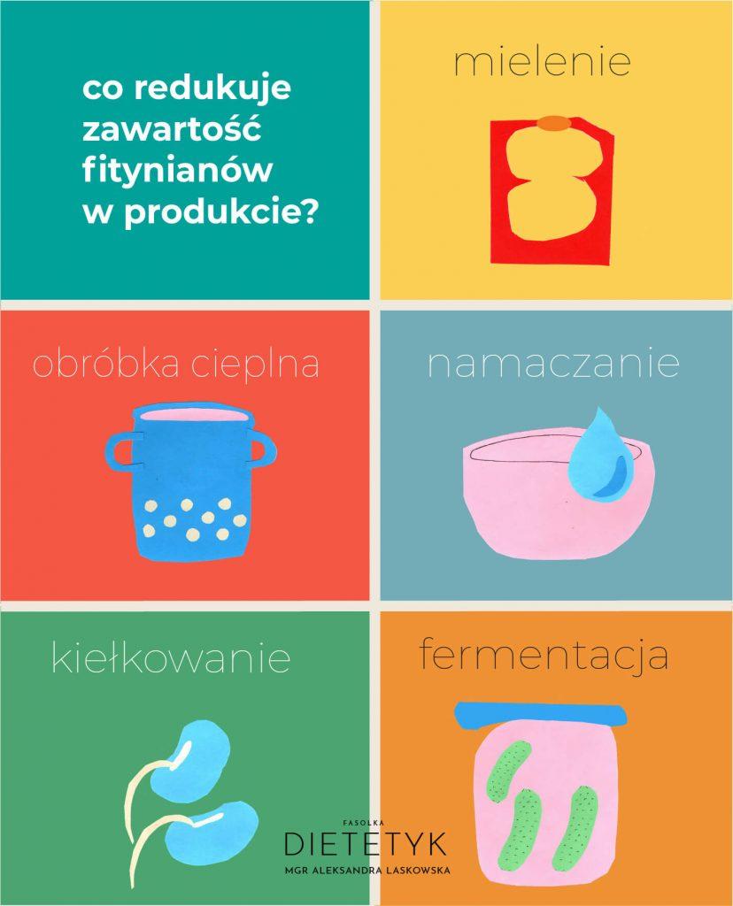 Metody redukcji fitynianów w produkcie