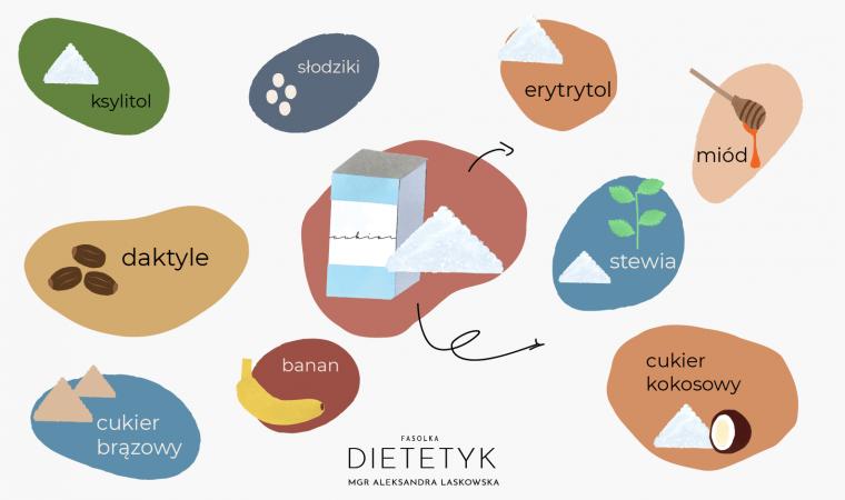 zamienniki cukru w insulinooporności, dietetyk Aleksandra Laskowska FASOLKA