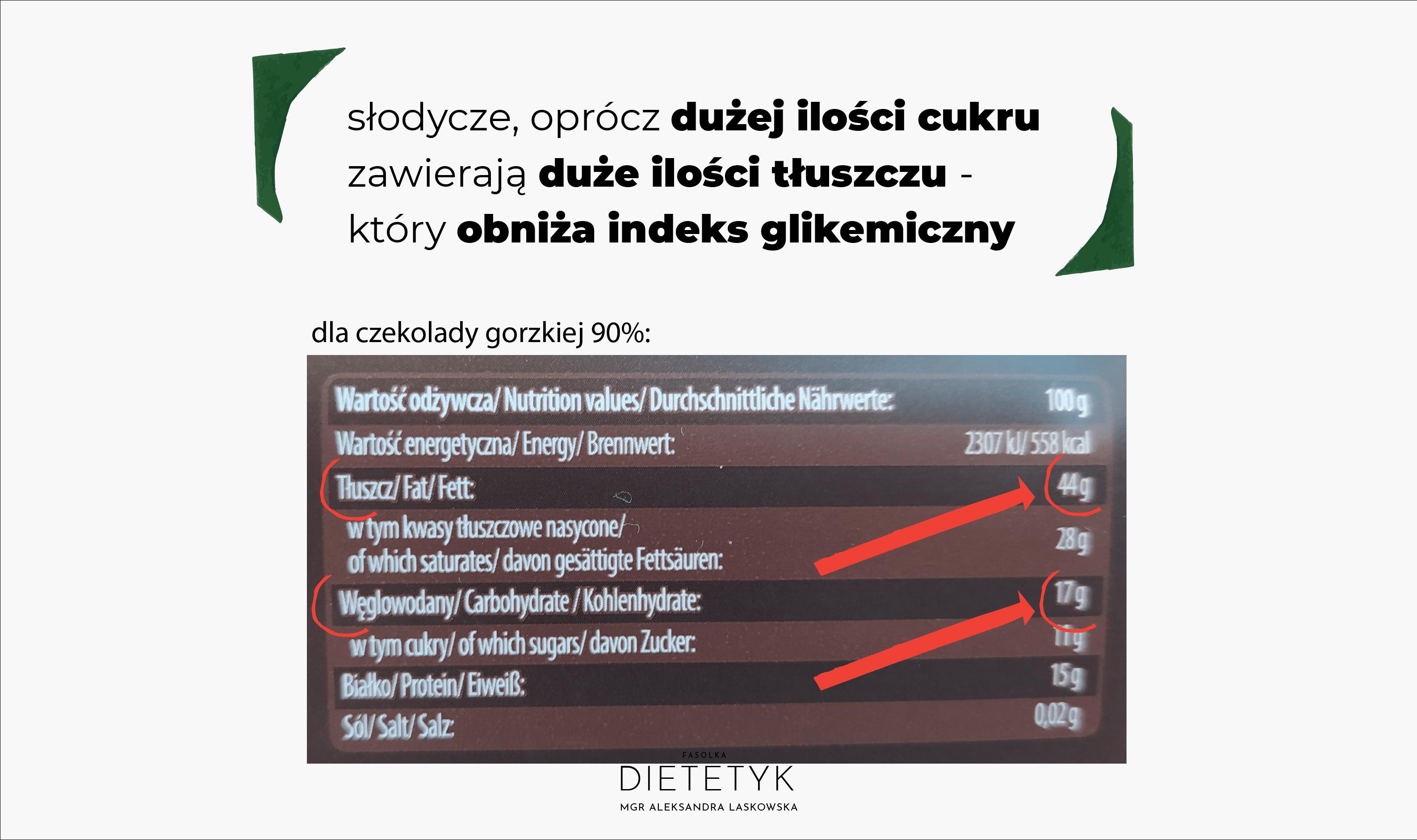 zawartość cukru w czekoladzie, dietetyk Aleksandra Laskowska FASOLKA