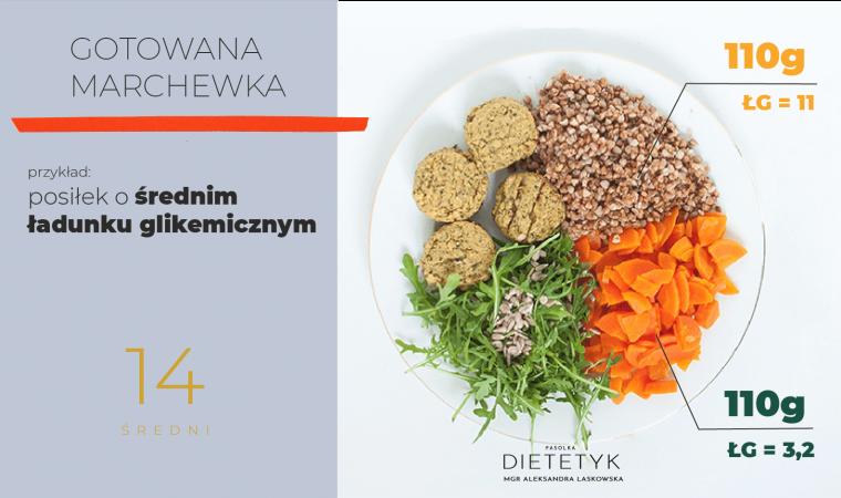 przykład posiłku o średnim ładunku glikemicznym z gotowaną marchewką