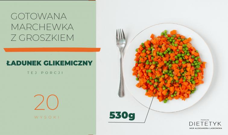 przykład porcji gotowanej marchewki z groszkiem (530g), która ma wysoki ładunek glikemiczny