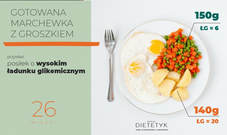 przykład złego komponowania posiłku z gotowaną marchewką z groszkiem, wysoki ładunek glikemiczny posiłku