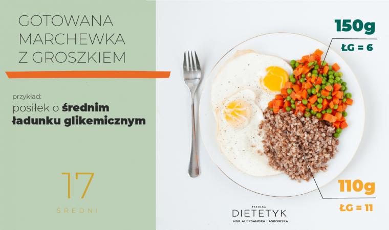 przykład dobrego komponowania posiłku z gotowaną marchewką z groszkiem, posiłek ze średnim ładunkiem glikemicznym