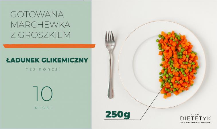 przykład porcji gotowanej marchewki z groszkiem (250g) o niskim ładunku glikemicznym