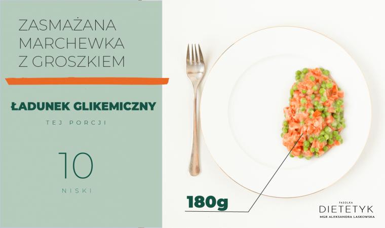 porcja zasmażanej marchewki z groszkiem (180g), która ma niski ładunek glikemiczny